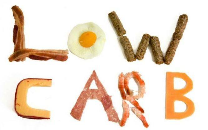 low carb yêu cầu hạn chế tối đa đường thay vào đó là protein, đạm